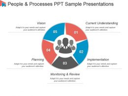 People And Processes Ppt Sample Presentations