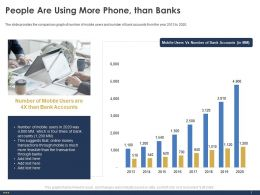 People Are Using More Phone Than Banks Times Ppt Powerpoint Presentation Design Ideas