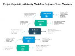 People Capability Maturity Model To Empower Team Members