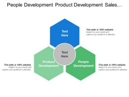 People Development Product Development Sales Marketing Social Media