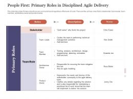 People First Primary Roles In Disciplined Agile Delivery Agile Delivery Approach Ppt Microsoft
