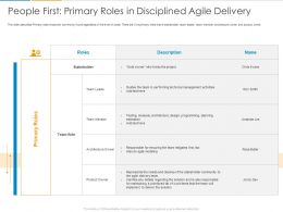 People First Primary Roles In Disciplined Agile Delivery Ppt Powerpoint Presentation Inspiration