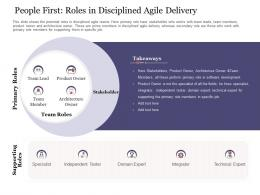People First Roles In Disciplined Agile Delivery Agile Delivery Approach Ppt Pictures