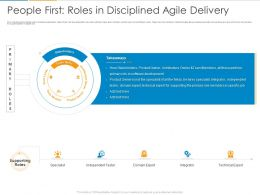 People First Roles In Disciplined Agile Delivery Ppt Powerpoint Presentation Infographic