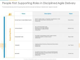 People First Supporting Roles In Disciplined Agile Delivery Ppt Powerpoint Presentation Layouts