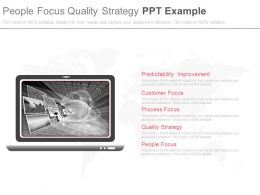 people_focus_quality_strategy_ppt_example_Slide01