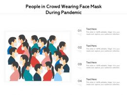 People In Crowd Wearing Face Mask During Pandemic