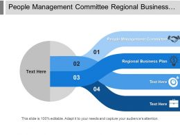 People Management Committee Regional Business Plan Continuous Learning Communications