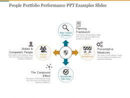 People Portfolio Performance Ppt Examples Slides