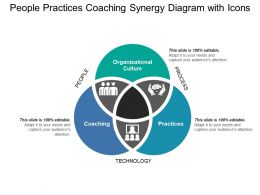 People Practices Coaching Synergy Diagram With Icons