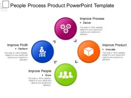People Process Product Powerpoint Template