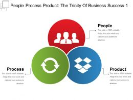 People Process Product The Trinity Of Business Success 1 Example Of Ppt Presentation