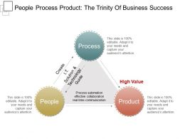 People Process Product The Trinity Of Business Success Example Ppt Presentation