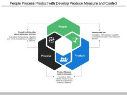 People Process Product With Develop Produce Measure And Control