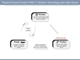 People Process Product With I T Solution Technology And High Values