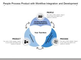 People Process Product With Workflow Integration And Development