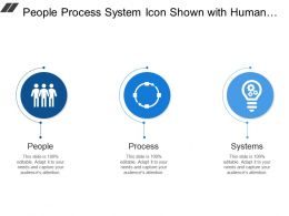 People Process System Icon Shown With Human Arrows And Bulb Gear Image