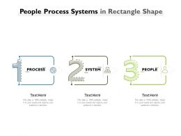 People Process Systems In Rectangle Shape