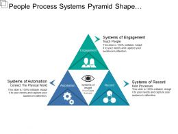 People Process Systems Pyramid Shape With Gears And People Image