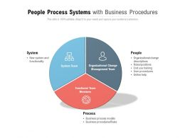 People Process Systems With Business Procedures