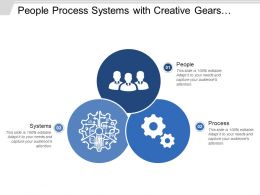 People Process Systems With Creative Gears And Human Image