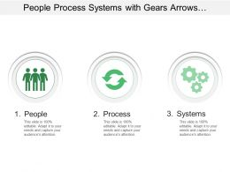 People Process Systems With Gears Arrows And Humans