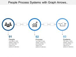 People Process Systems With Graph Arrows And Human Image