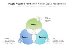 People Process Systems With Human Capital Management