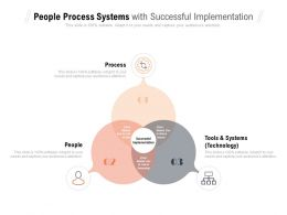 People Process Systems With Successful Implementation