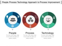 People Process Technology Approach To Process Improvement Example Of Ppt