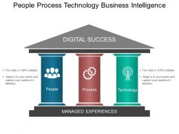 People Process Technology Business Intelligence Sample Of Ppt