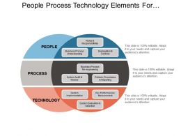 People Process Technology Elements For Successful Change Management Ppt Example File