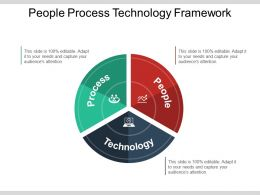 People Process Technology Framework Ppt Examples Slides
