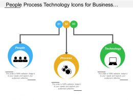 People Process Technology Icons For Business Management