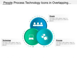 People Process Technology Icons In Overlapping Circles