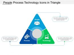 People Process Technology Icons In Triangle