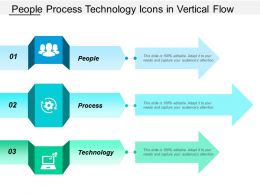 People Process Technology Icons In Vertical Flow