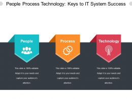 People Process Technology Keys To It System Success Ppt Images Gallery