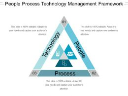 people_process_technology_management_framework_ppt_samples_Slide01