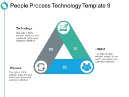 People Process Technology Ppt Show Graphics Download