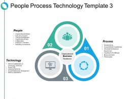 People Process Technology Ppt Slides Graphics Download