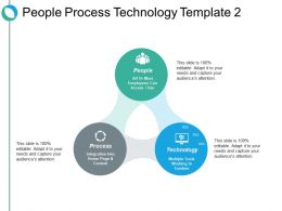 People Process Technology Ppt Slides Graphics Tutorials