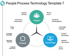 People Process Technology Ppt Slides Infographic Template