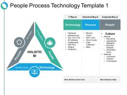 People Process Technology Ppt Styles Background Images