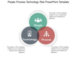 People Process Technology Risk Powerpoint Template