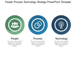 People Process Technology Strategy Powerpoint Template