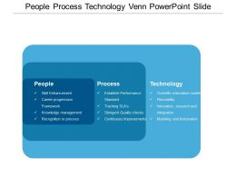 People Process Technology Venn Powerpoint Slide