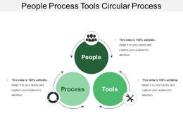 People Process Tools Circular Process