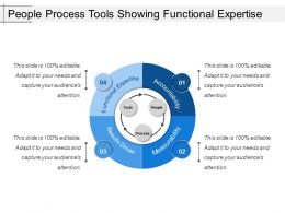 People Process Tools Showing Functional Expertise