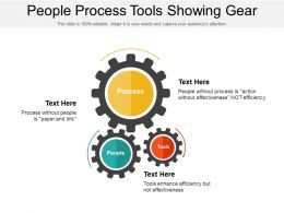 People Process Tools Showing Gear
